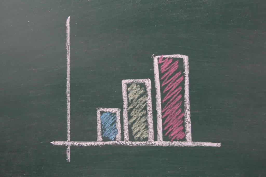 黒板に描かれた増加する棒グラフの写真